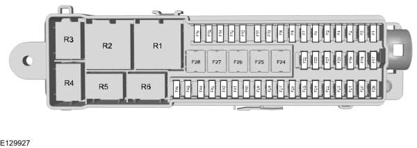 Ford Turneo Connect mk2 - fuse box - load compartment