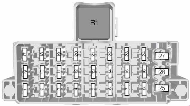 Ford B-MQX - fuse box diagram - Passenger's Compartment Fuse Box - Type 1
