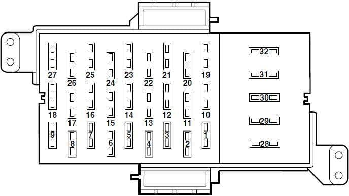 Ford Crown Victoria - fuse box diagram - passenger compartment