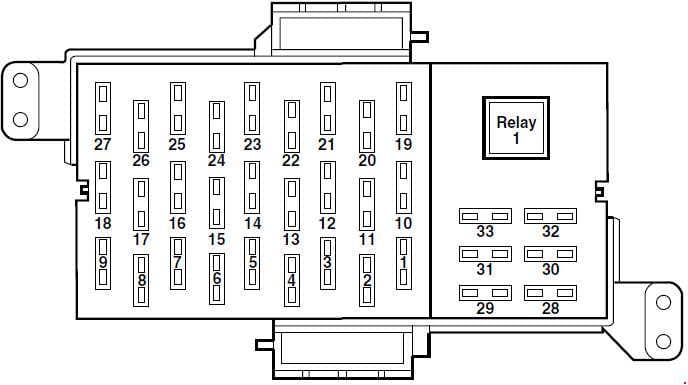 Ford Crown Victoria - fuse box diagram - passenger compartment (2005 - 2013)