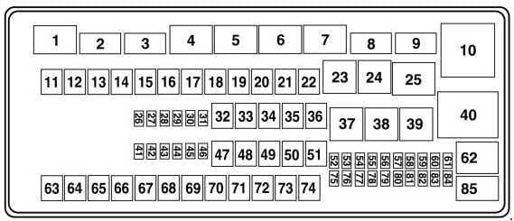 Ford E-150 - fuse box diagram - power distribution box