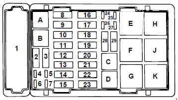 Ford-E-350 - fuse box diagram - power distribution box