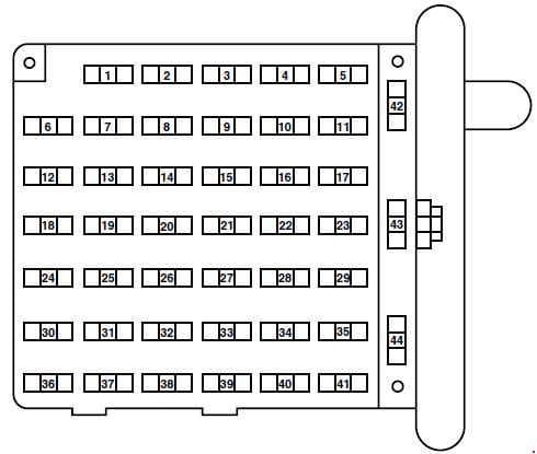 Ford-E-450 - fuse box diagram - instrument panel