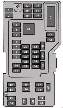Ford E-450 - fuse box diagram - passenger compartment