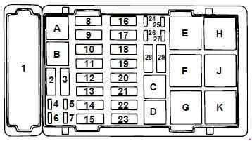 Ford-E-450 - fuse box diagram - power distribution box