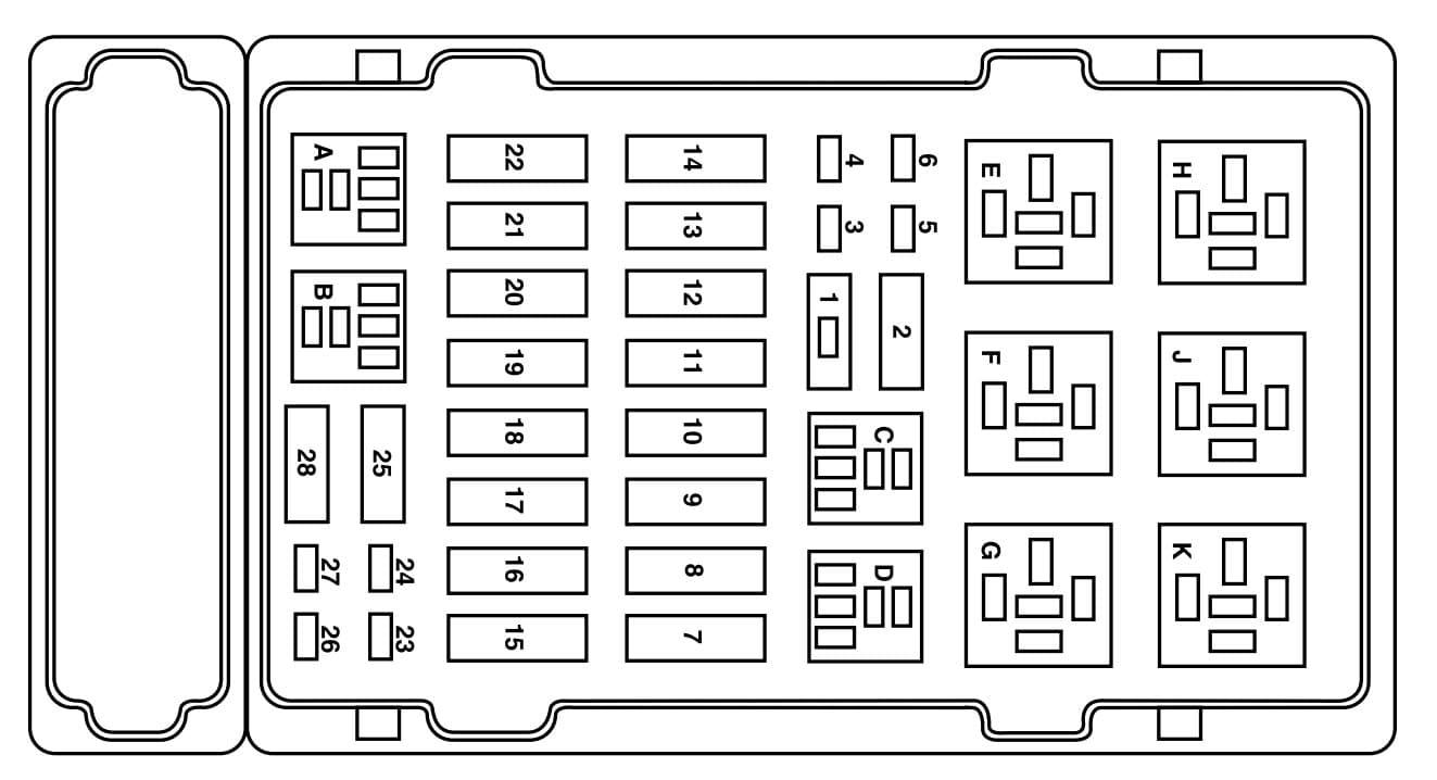 Ford E-250 - fuse box -  power distribution
