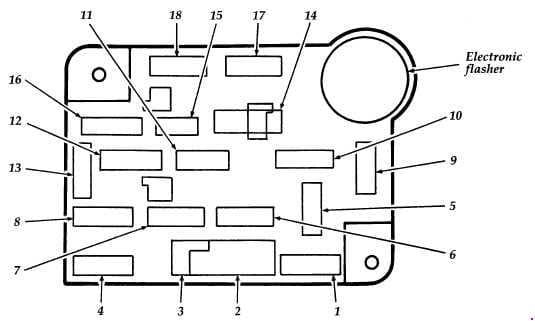 Ford Econoline - fuse box diagram