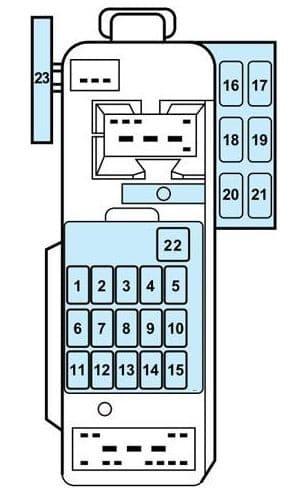 Ford Escort - fuse box diagram - passenger compartment