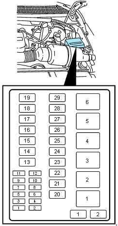 Ford Expedition - fuse box diagram - engine compartment - power distribution box (version 1)