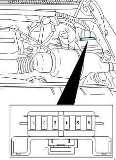 Ford Expedition - fuse box diagram - engine mini