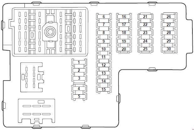 Ford Explorer U152 - fuse box diagram - passenger compartment