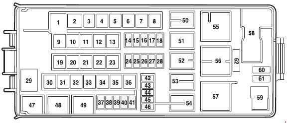 Ford Explorer U152 - fuse box diagram - power distribution box