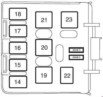Ford Explorer U152 - fuse box diagram - rear relay box