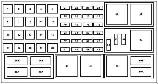 Ford Explorer U251 - fuse box diagram - power distribution box
