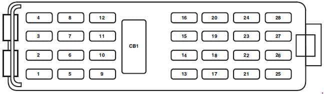 Ford Explorer U502 - fuse box diagram - passenger compartment