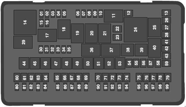 Ford Explorer U502 - fuse box diagram - power distribution box