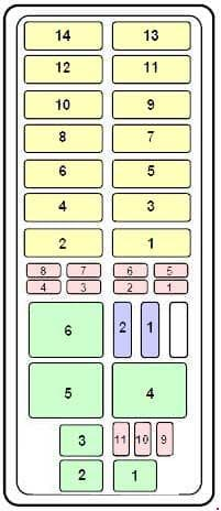 Ford Explorer UN105/UN150 - fuse box diagram - power distribution box