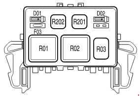Ford F-150 - fuse box diagram - auxiliary relay box (with DRL)