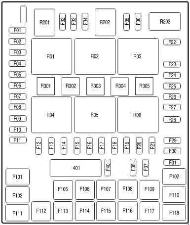 Ford F-150 - fuse box diagram - passenger compartment
