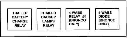 Ford F-150 - fuse box diagram - trailer relay box