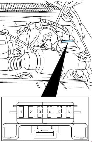 Ford F-250 - fuse box diagram - additional fuse box