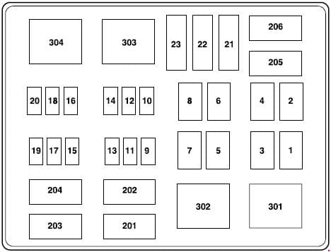 Ford F-250 - fuse box diagram - engine compartment
