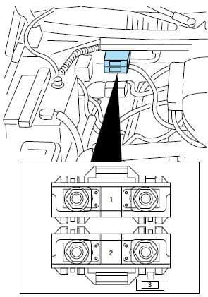 Ford F-250 - fuse box diagram - fusible link