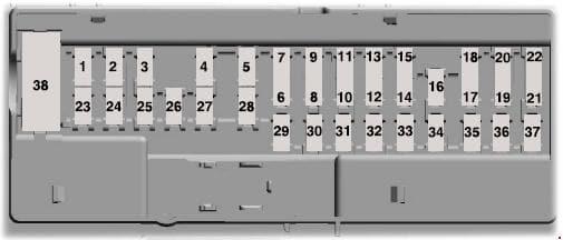 Ford F-250 - fuse box diagram - passenger compartment