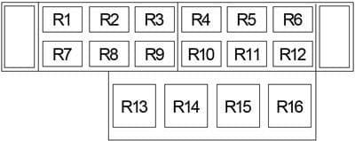 Ford F-650 - fuse box diagram - passenger compartment relay box