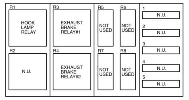 Ford F-750 - fuse box diagram - relay (super crewzer)