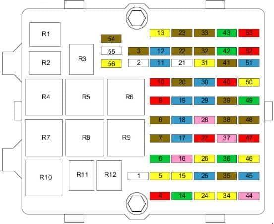 Ford Fiesta - fuse box diagram - dashboard