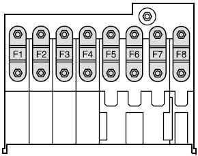 Ford Fiesta - fuse box diagram - engine compartment
