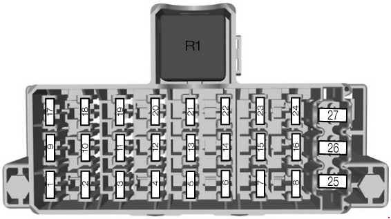 Ford Fiesta - fuse box diagram - passenger compartment (type 1) Europe
