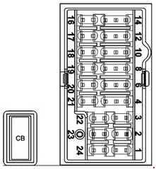 Ford Figo - fuse box diagram - passenger compartment