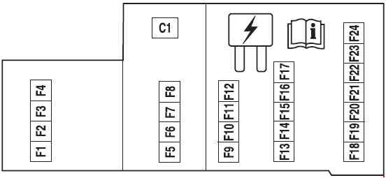 Ford Five Hundred - fuse box diagram - passenger compartment