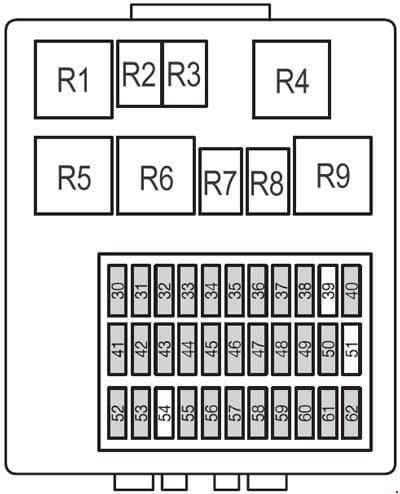 Ford Focus - fuse box diagram - passenger compartment