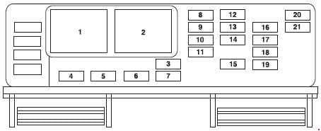 Ford Freestar - fuse box diagram - passenger compartment