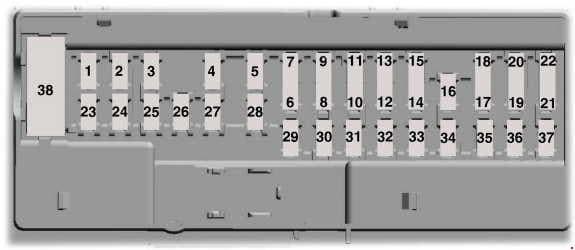 Ford Fusion - fuse box diagram - passenger compartment fuse box