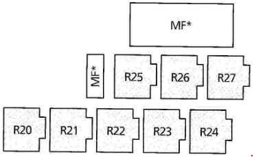 Ford Galaxy - fuse box diagram - central fuse box - under the instrument panel - level 3