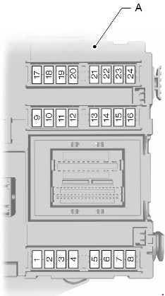 Ford Galaxy - fuse box diagram - passenger compartment