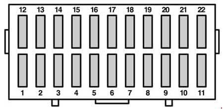 Ford Ka - fuse box diagram