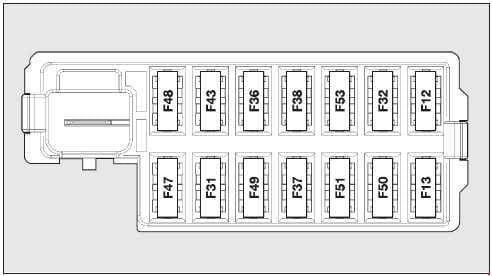 Ford Ka - fuse box diagram - passenger compartment