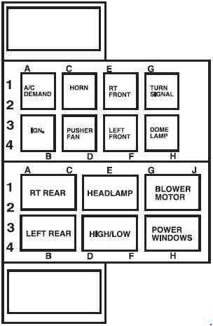 Ford LFC - fuse box diagram - relay box