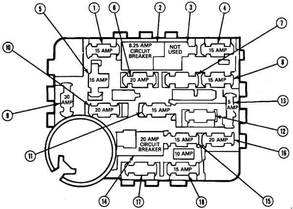 Ford Mustang - fuse box diagram