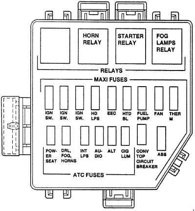 Ford Mustang - fuse box diagram - engine compartment