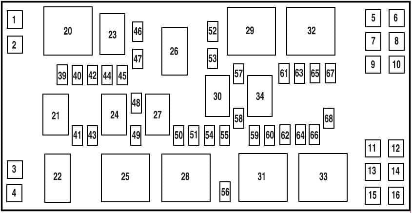 Ford Mustang - fuse box diagram - power distribution