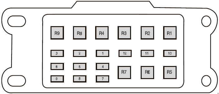 Ford Ranger - fuse box diagram - auxiliary fuse box