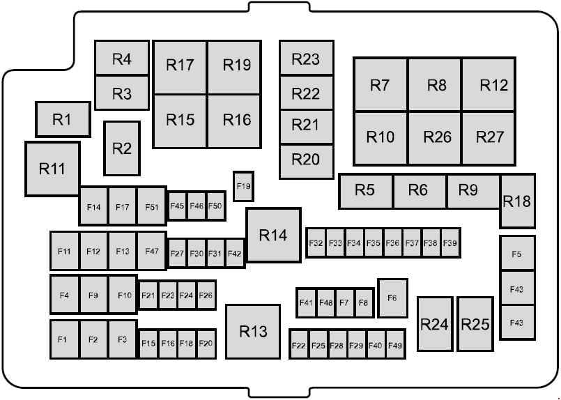Ford Ranger - fuse box diagram - engine compartment fuse box (type 1)