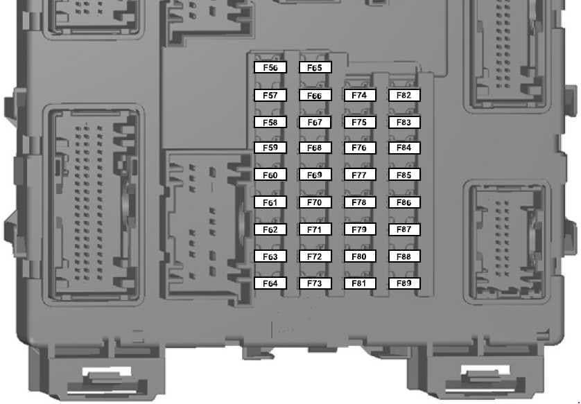 Ford Ranger - fuse box diagram - passenger compartment fuse box (type 1)