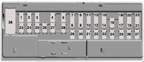 Ford Ranger - fuse box diagram - passenger compartment fuse box (type 2)